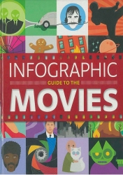 Infographic guide to the Movies